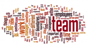 Word Cloud provided by wordle.net