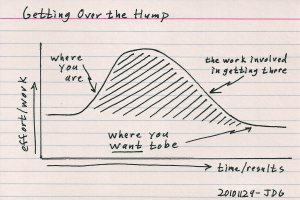 Getting Over the Hump